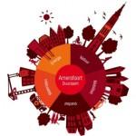 Opensource coöperatie- en boekhoudmodel Nieuwe Graanschuur krijgt stimulans